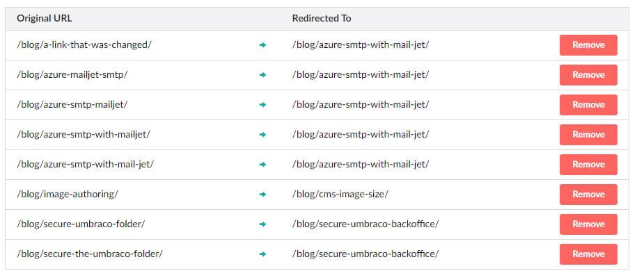 How to 301 redirect Umbraco without plugins manual entry in redirect tab